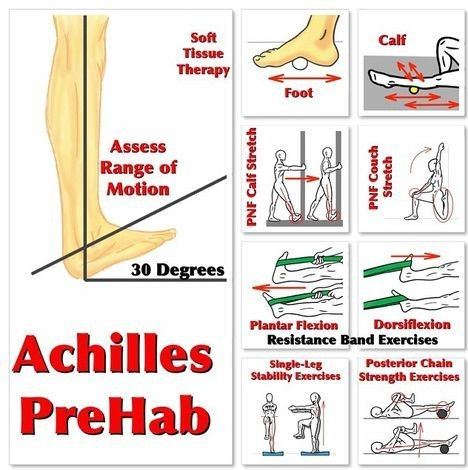achilles tendon rupture rehabilitation physical therapy