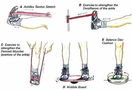 Ankle Sprain: Rehab Exercises