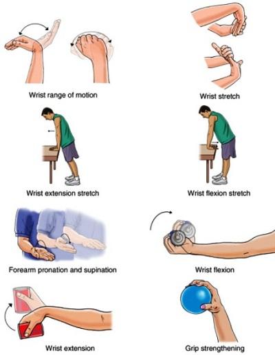 De Quervain's Tenosynovitis Exercises