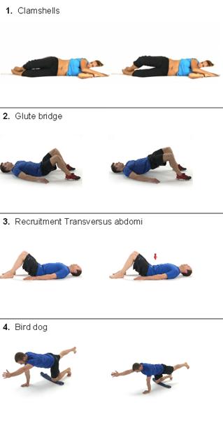 Symphysis Pubis Dysfunction Exercises