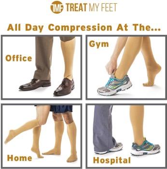 Knee High Compression Socks for Women & Men - 15-20 mmHg