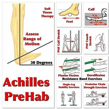 Ruptured Achilles Tendon Physical Therapy