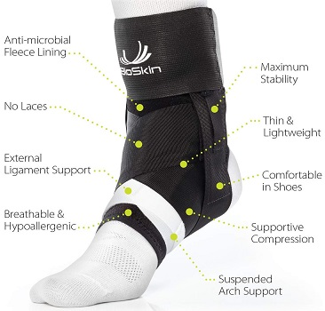 TRILOK™ Ankle Brace for Peroneal Pian