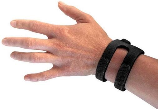 Tfcc Wrist Band