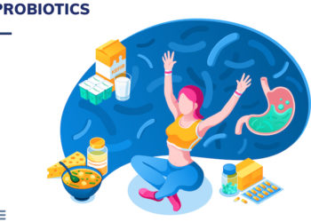 Best Probiotic for Bloating Gas and Constipation